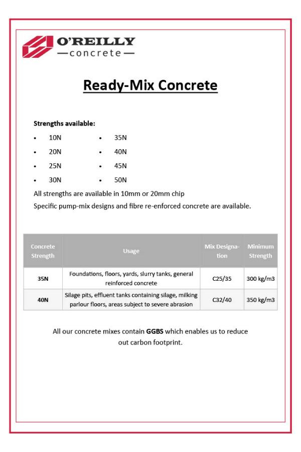 RMC Technical Sheet