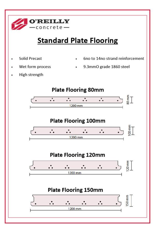 Standard Plate Flooring Technical Sheet