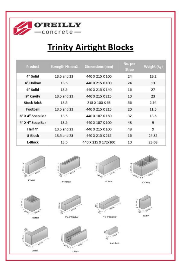 Trinity Airtight Technical Sheet