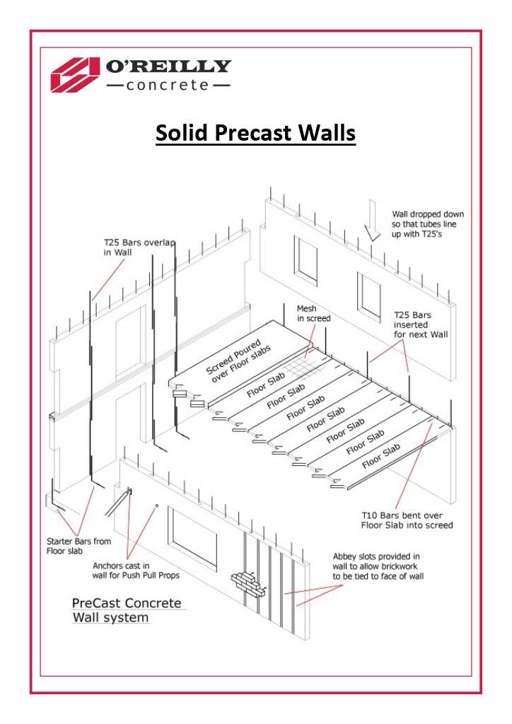 Solid Precast Walls PDF